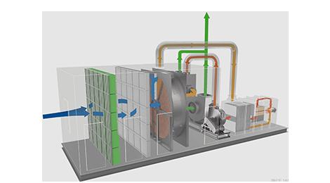 催化燃烧废气处理