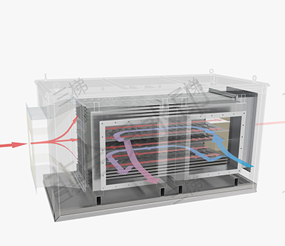 气气板式换热器